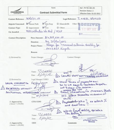Extrait du MOU du 15.09.2012.