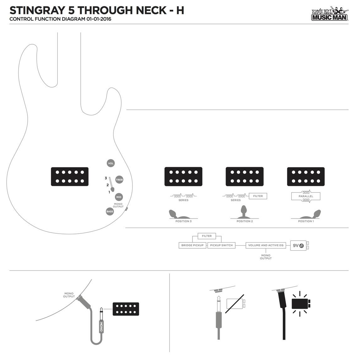Stingray 5 Through Neck