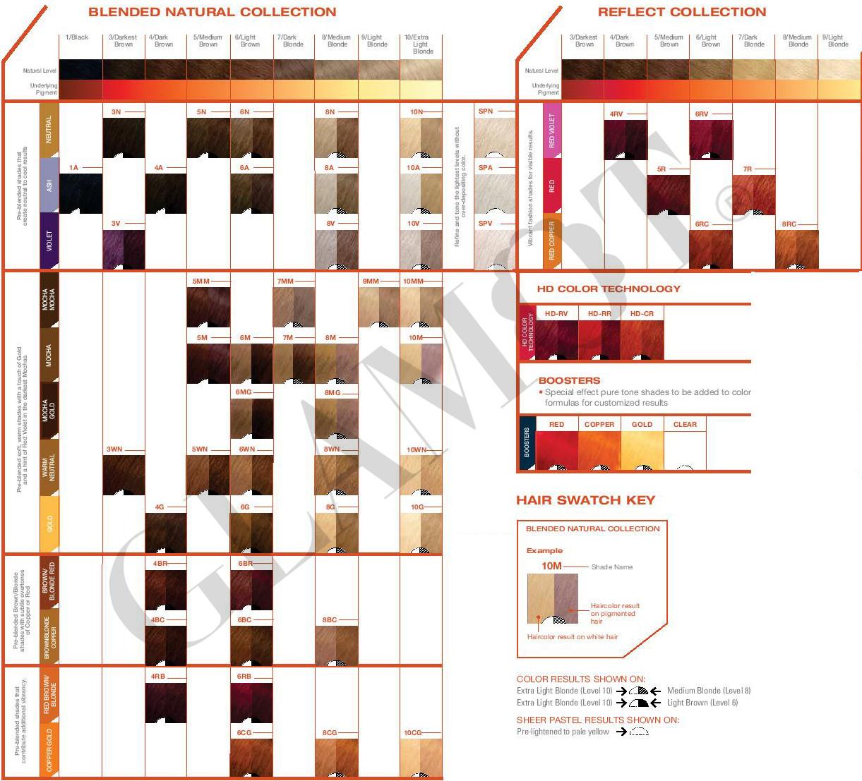 Matrix Color Sync Demi Color Glamotde