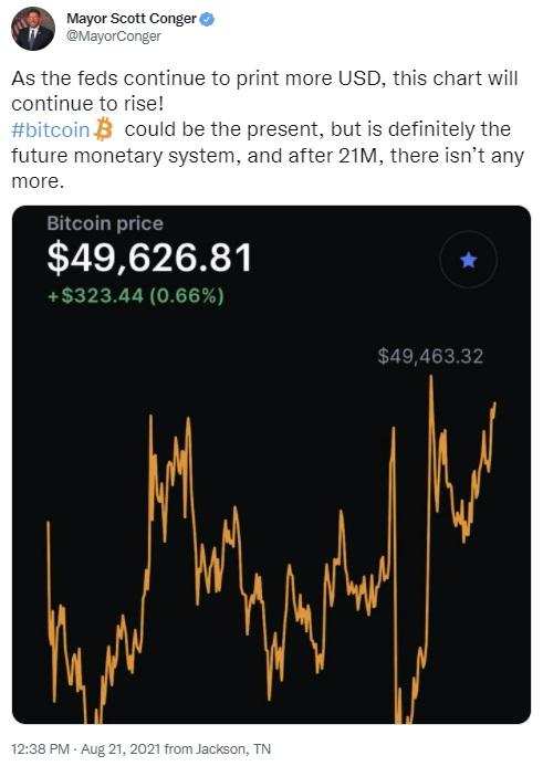 นายกเทศมนตรีสหรัฐกล่าวว่า Bitcoin จะยังคงเพิ่มขึ้นในขณะที่เฟดยังคงพิมพ์ดอลลาร์มากขึ้น