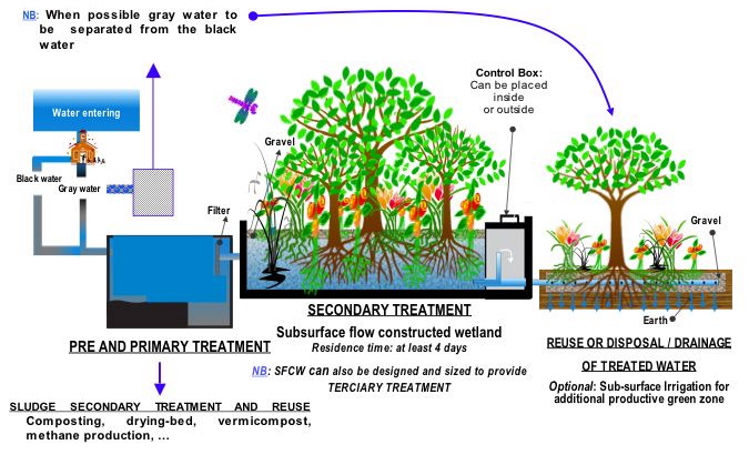 Western Chemical Pump Mechanical Diagram