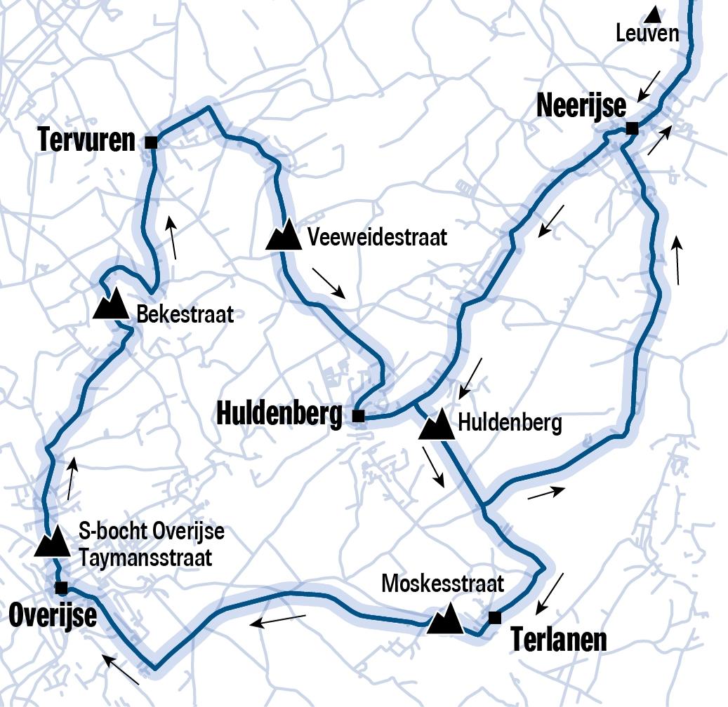 Sep 18, 2021· sep 13, 2021 · wk wielrennen 2021 parcours gpx : Parcours Wegrit Op Wk Wielrennen Flanders 2021 Belooft Flan Het Nieuwsblad Mobile