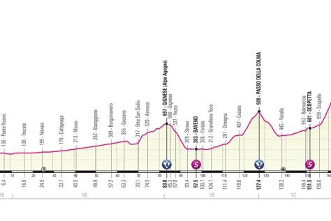 A organização do Giro muda rumo após drama com o teleférico: penúltima etapa da montanha dez quilômetros mais curta e subida diferente