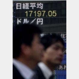 不吉な乱高下/(C)日刊ゲンダイ
