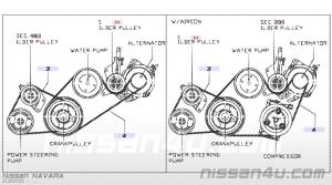Serpentinedrive belt change  Page 2  NissanNavara