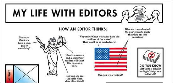 My Life With Editors