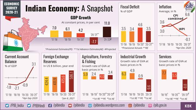 State of the Indian Economy- Eng.jpg