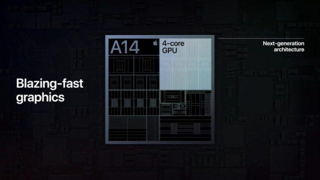 Apple A14 Bionic GPU