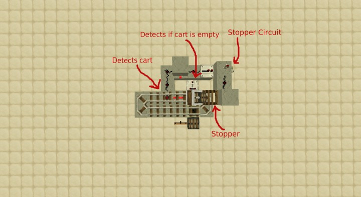 Minecart Unloading Station Unload Minecarts W Chests Minecraft Project