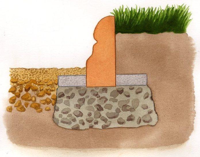 bordure jardin installer des bordures