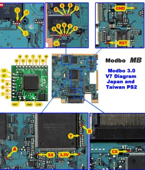 SCPH39001 PS2 Modbo 50 modchip installation (V7 NTSC