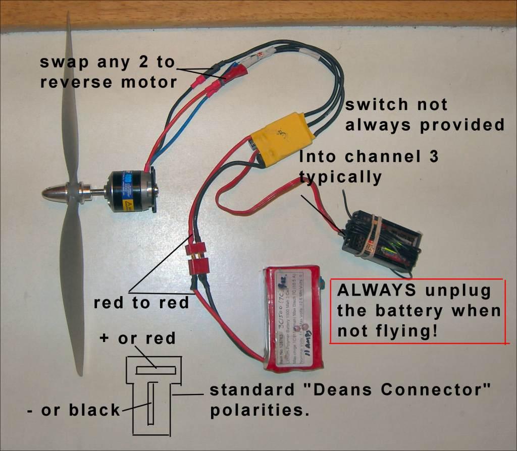 diagrams 23391654  brushless motor wiring diagram  u2013 rc