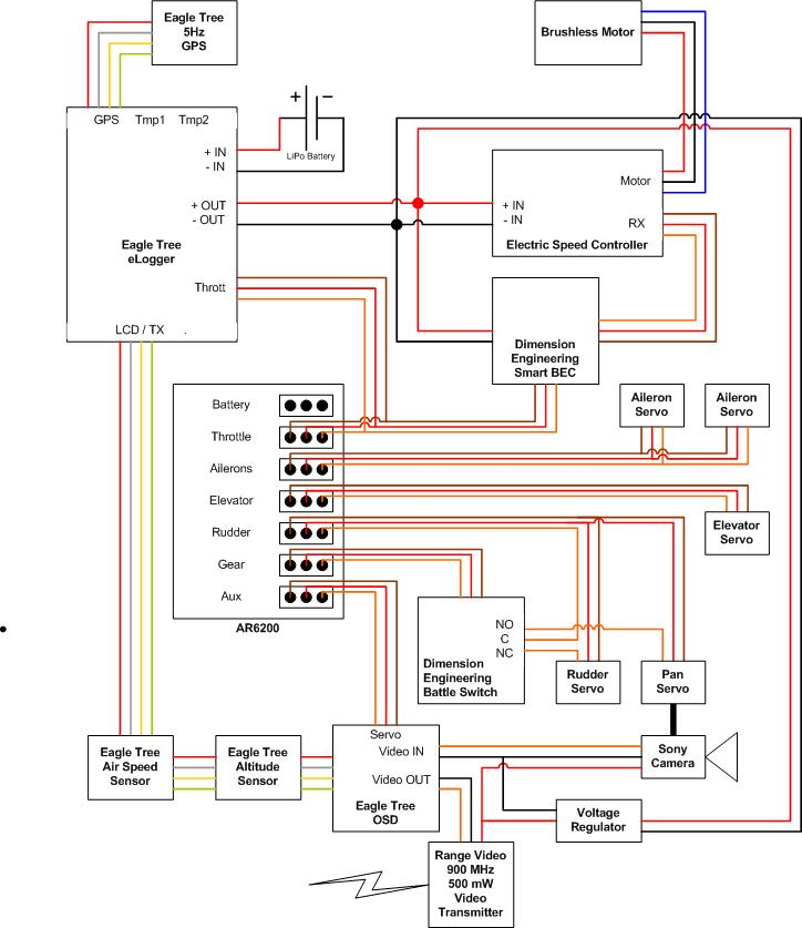 Attachment browser: FPV Wiring Diagramjpg by Berzert  RC