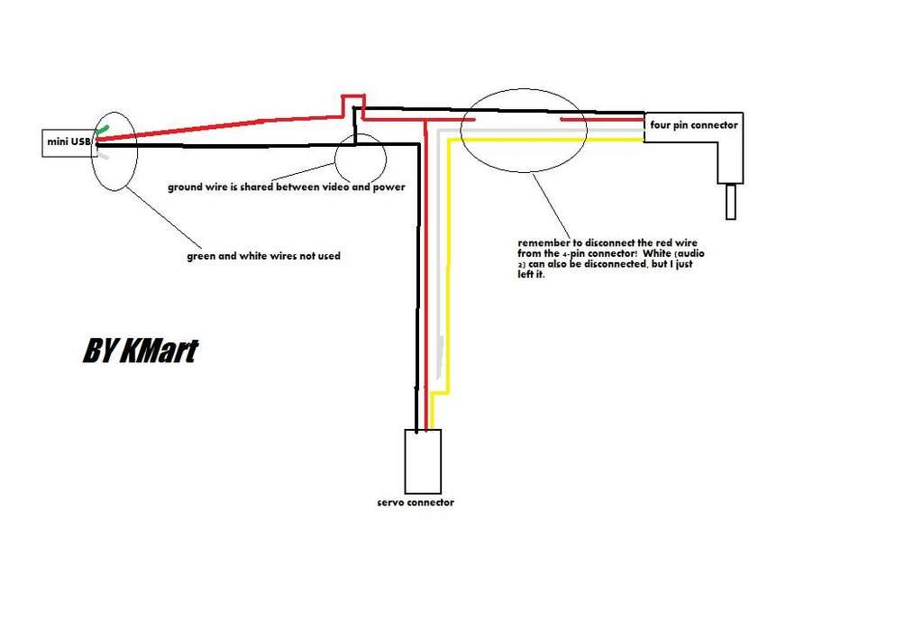 Usb To Audio Jack Wiring Diagram  Somurich