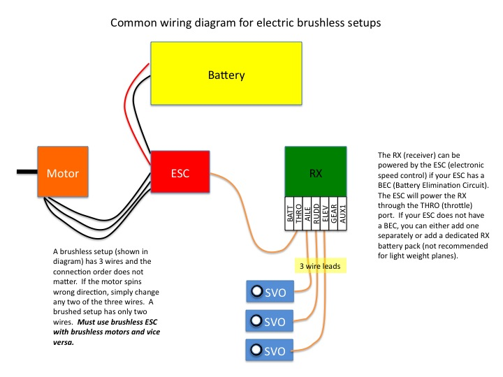 Attachment browser: brushless wiring diagramjpg by Loose