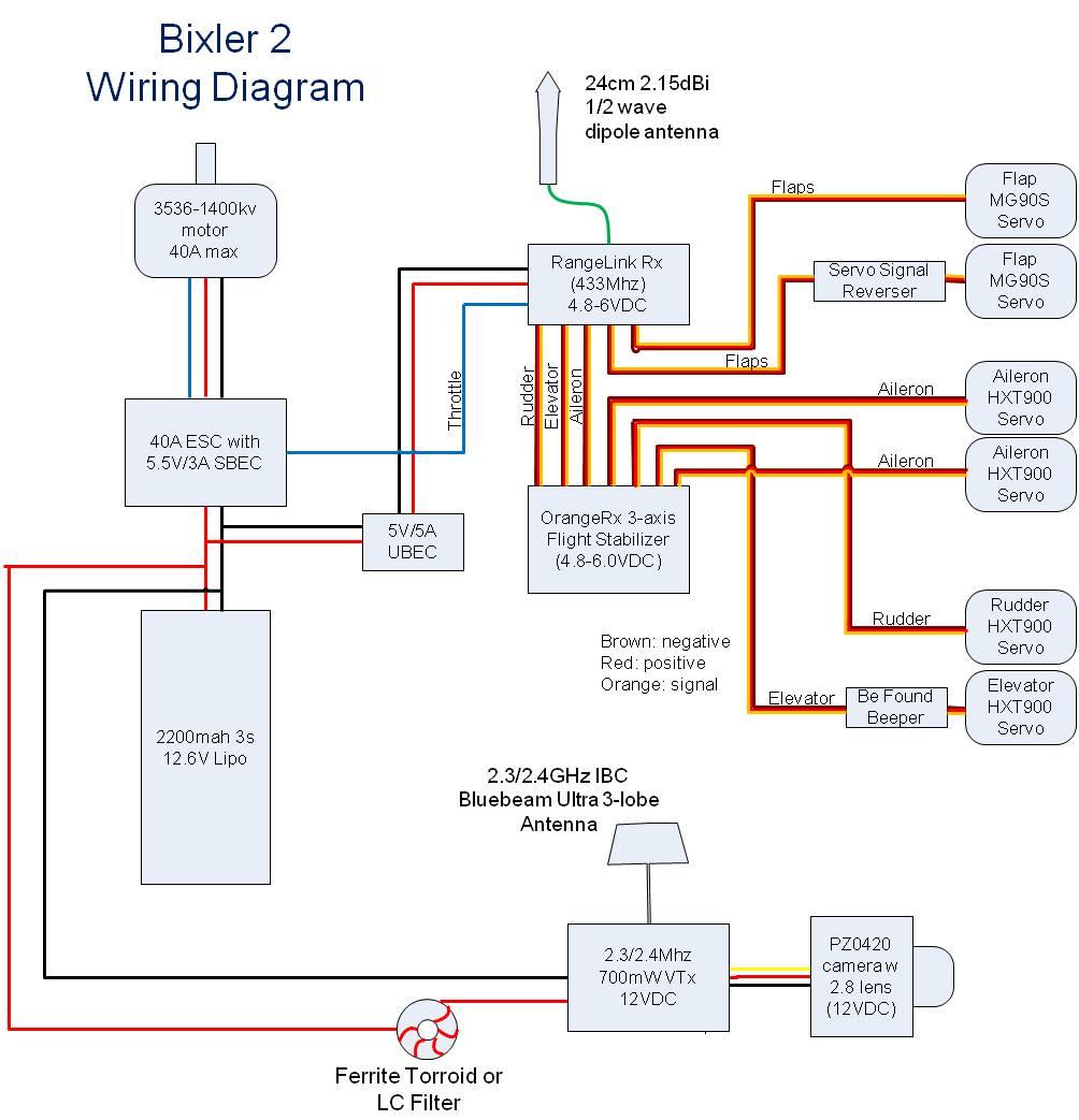 Attachment browser: Bixler 2 Wiring Diagramjpg by