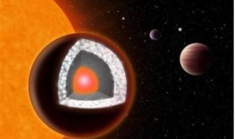 Subhanallah, Planet Ini Terbuat dari Berlian