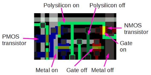 The ARM1 simulator uses different colors to represent the different layers of the chip.