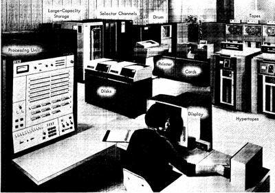 IBM System/360 Model 60 with peripherals. Photo from  IBM 360 System Summary page 10.