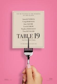 Widget table nineteen