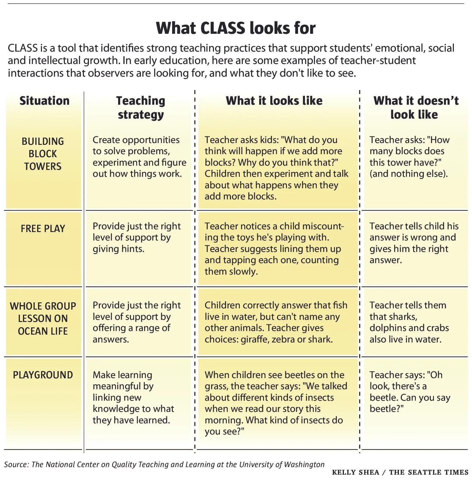 Classroom Observers Using New Tools To Make Teachers