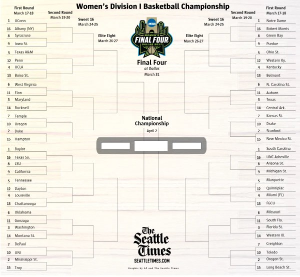 March Madness is here. Fill out your own NCAA men's and ...
