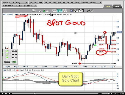 spot-gold-pic1