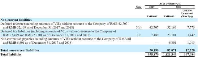 Meten International IPO: A Buy If The Enterprise Value Nears $450 Million - Meten International Education Group (Pending:MEDU)