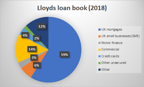Lloyds Banking Group: Latest U.K. Credit Data Point To A Further Slowdown - Lloyds Banking Group plc (NYSE:LYG)