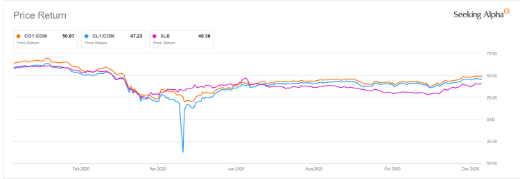 C3.Ai Stock Price Prediction / K3xiprsbfzpk8m - Anyhow is ...