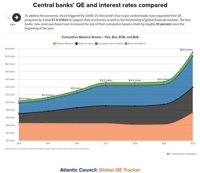 QE Tracker