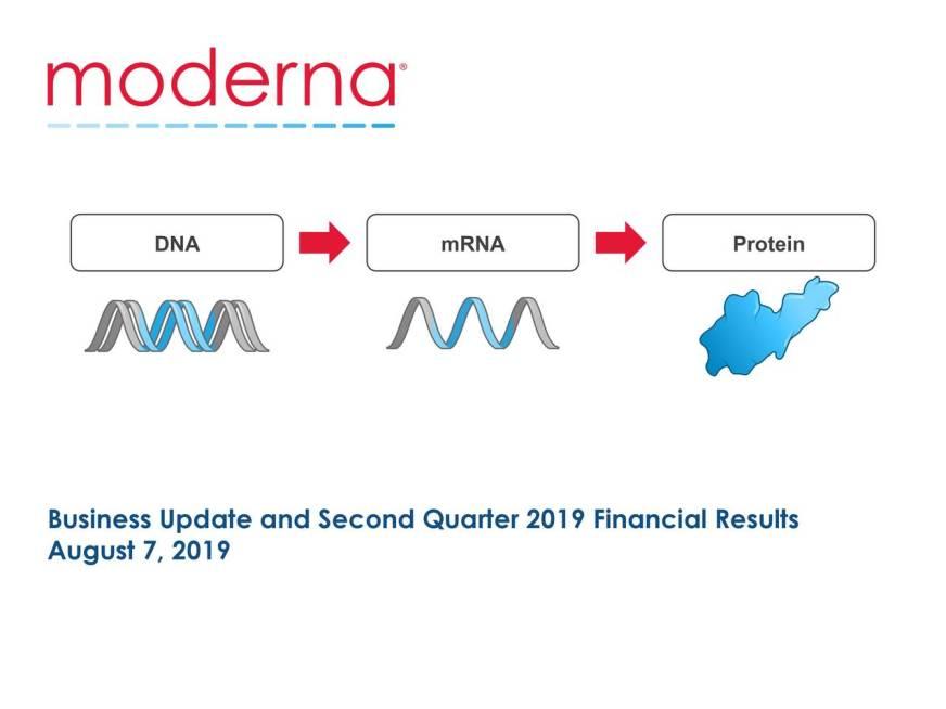 Moderna, Inc. 2019 Q2 - Results - Earnings Call Slides ...