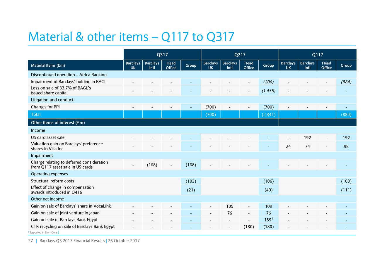 Barclays PLC 2017 Q3 - Results - Earnings Call Slides ...