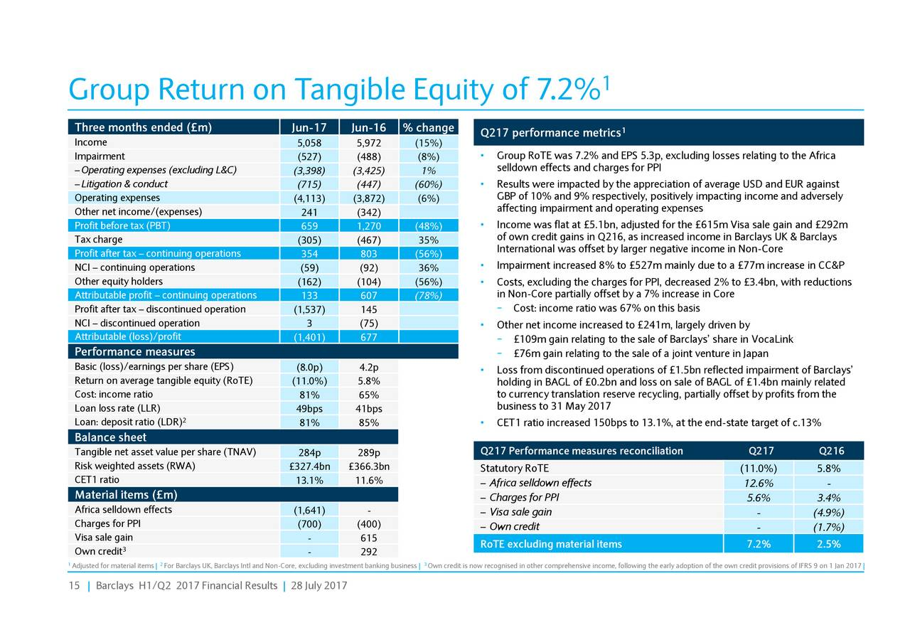 Barclays PLC 2017 Q2 - Results - Earnings Call Slides ...