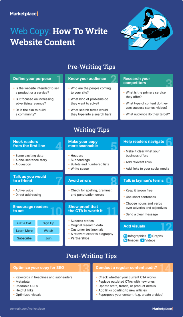 21 Tips for Writing Awesome Website Content