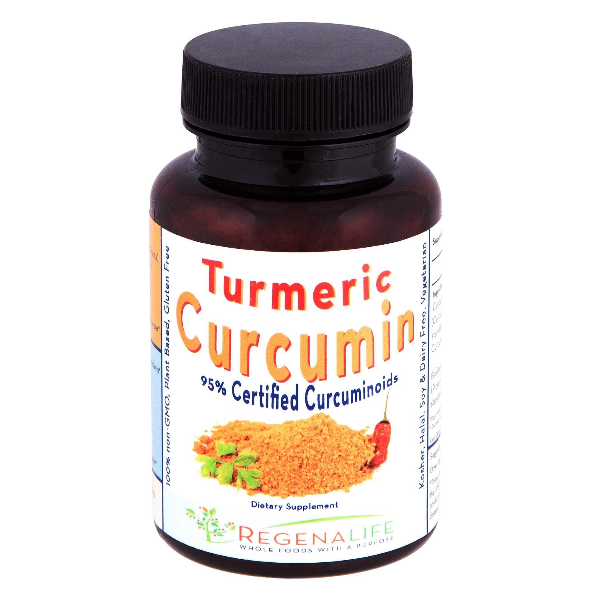 Curcumin-Turmeric