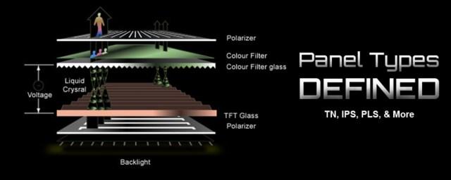 en iyi panel turu hangisi tn vs ips vs va panel 1 - En iyi panel türü hangisi? TN vs IPS vs VA panel!