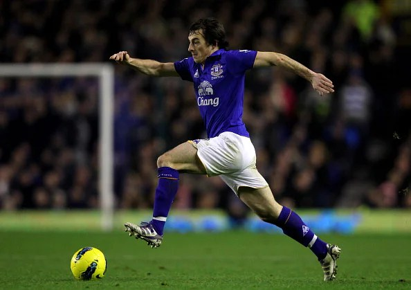 Is Baines really a priority for United?