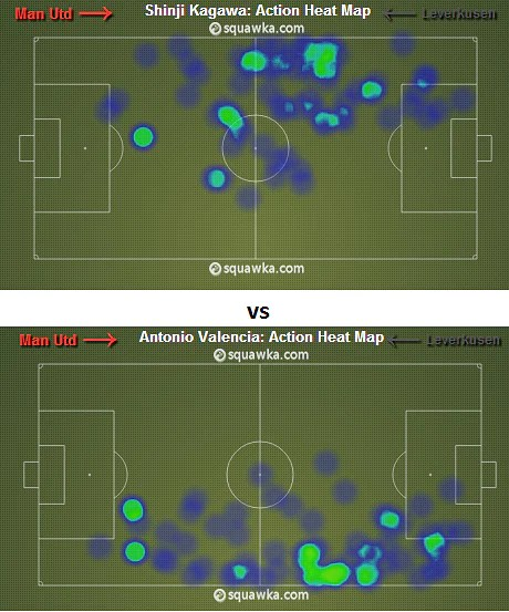 Heatmap Comparison