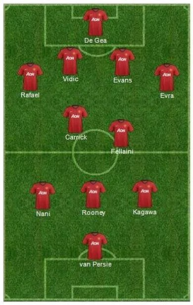 Manchester-United-How-they-will-line-up