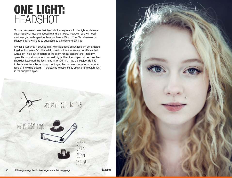 Best Lighting Equipment Portraits