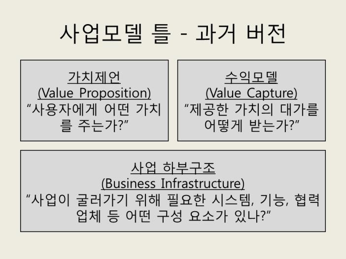 사업모델 틀 - 과거 버전