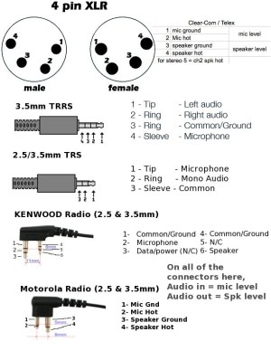 How to wire a trrs to 4pin xlr? | Headphone Reviews and