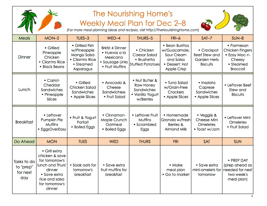 Bi Weekly Meal Plan For November 25 December 8 The