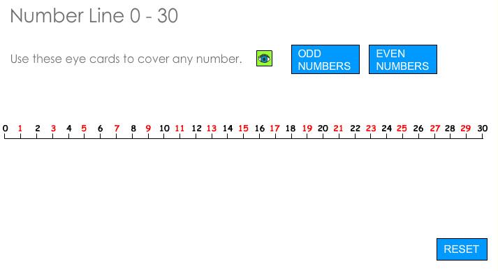 Math Number Line 0 100 Tens
