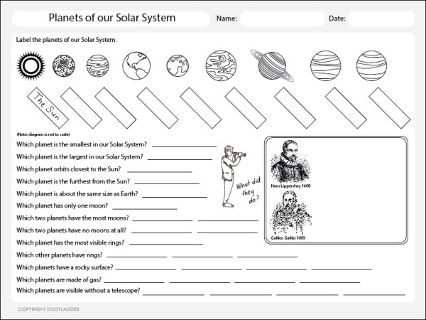 Planets of The Solar System Worksheet - Studyladder ...