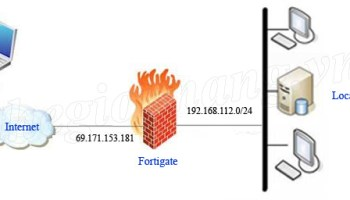 Fortigate: How to configure user authentication LDAP on