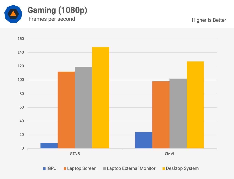 gaming 1080p