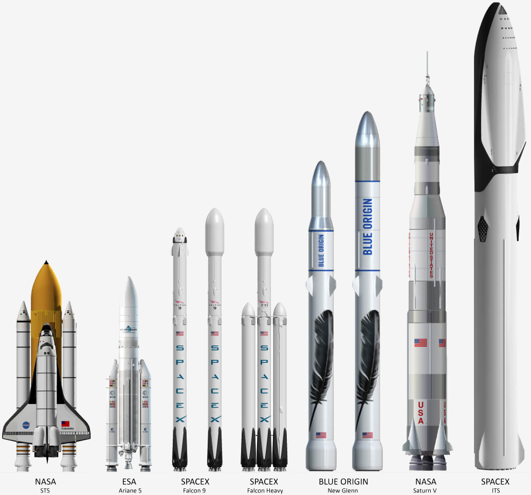 Elon Musk Gives Update On Mars Colonization Plan At
