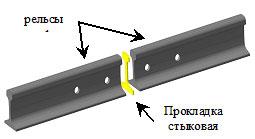 15 Смена изолирующих прокладок в изолирующем стыке